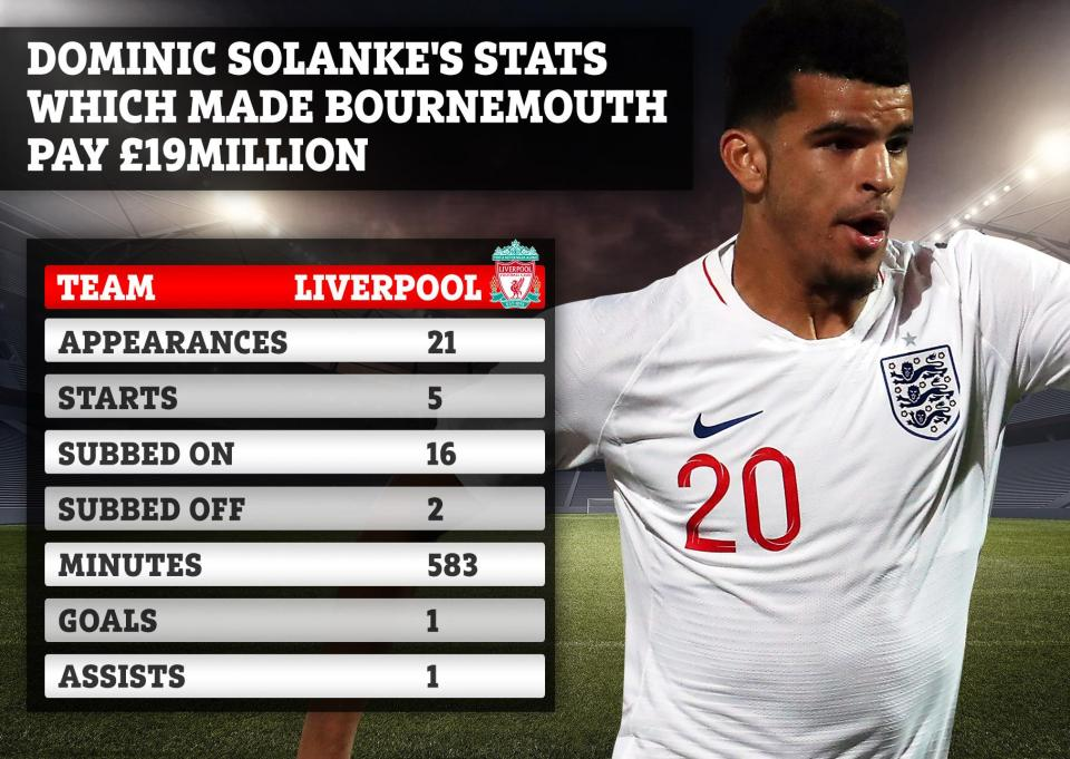 as-graphic-stats-solanke-sport-v2
