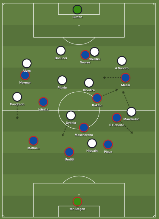 Screenshot_2019-03-08 Juventus 3-0 Barcelona Juve exploit Barca's disjointed backline with two fine Dybala strikes