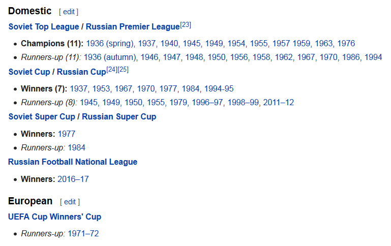 Screenshot_2019-06-06 FC Dynamo Moscow - Wikipedia