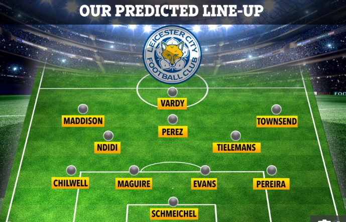 Screenshot_2019-07-09 How Leicester will line up with £85m worth of new transfers capable of 'breaking into top six'