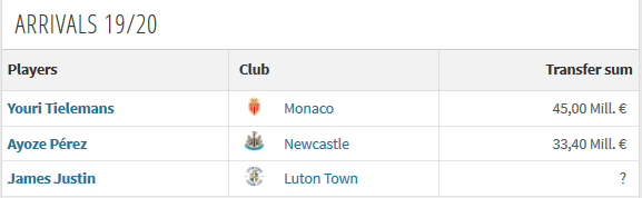 Screenshot_2019-07-09 Leicester City - All transfers(1)