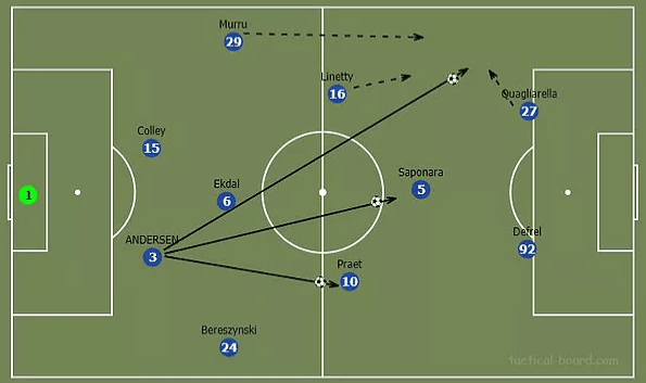 Screenshot_2019-07-13 TACTICAL ANALYSIS What would Joachim Andersen Dennis Praet bring to Home freeflow football