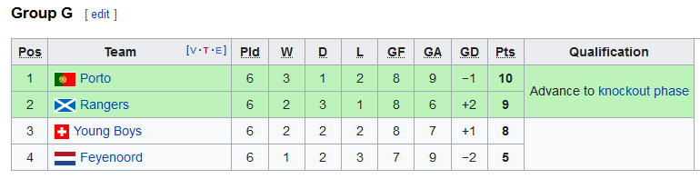 Screenshot_2019-12-13 2019–20 UEFA Europa League - Wikipedia(1)